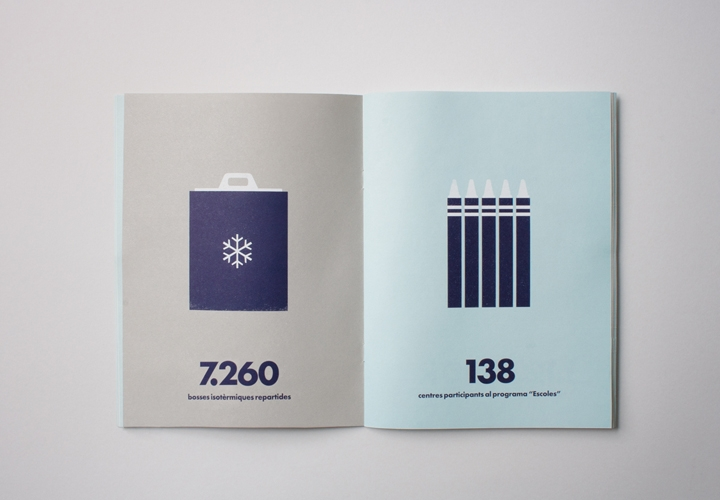 Annual report and communication campaign for a food bank. 2012